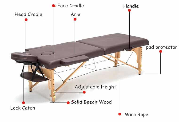 Massage Table Features